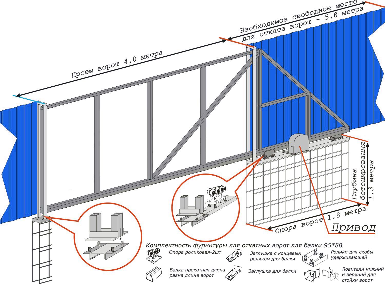 Сдвижные ворота своими руками чертежи схемы эскизы
